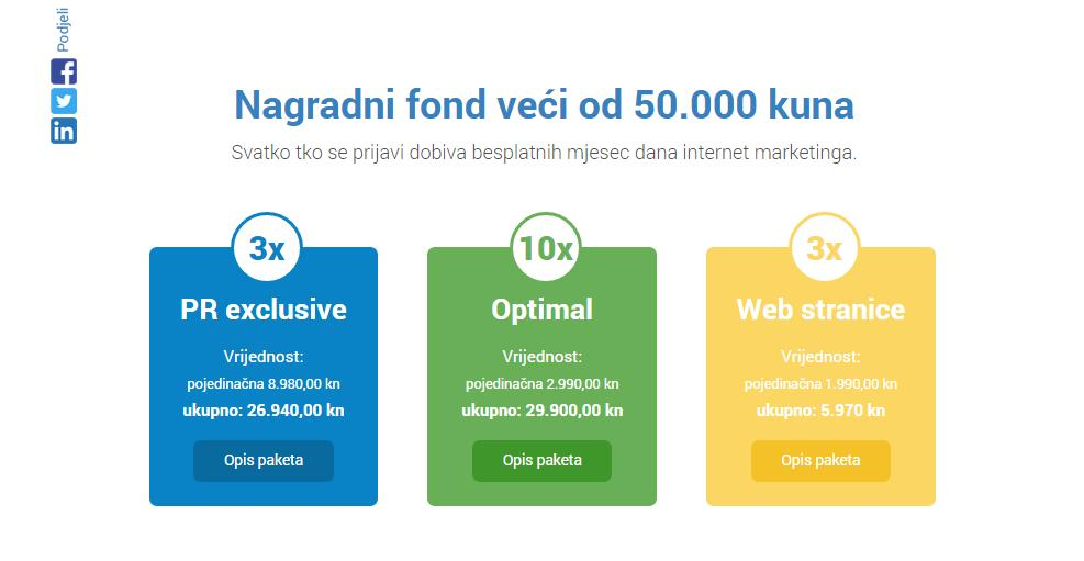 Osvoji godišnji paket internet marketinga